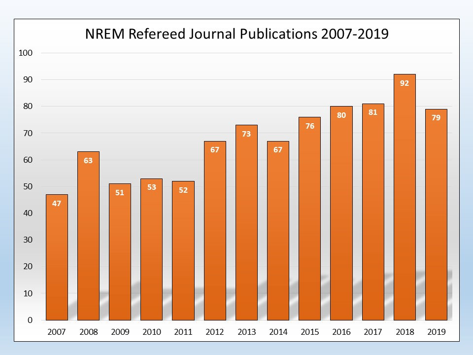 NREM Publications from 2007-2019